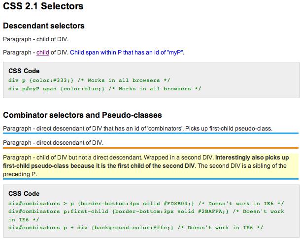 CSS 2.1 Selectors