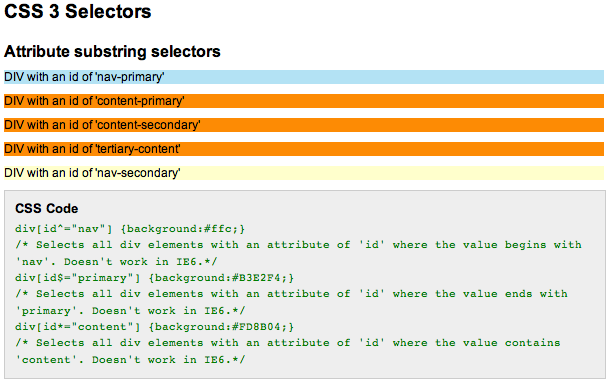 CSS 3 Attribute selectors