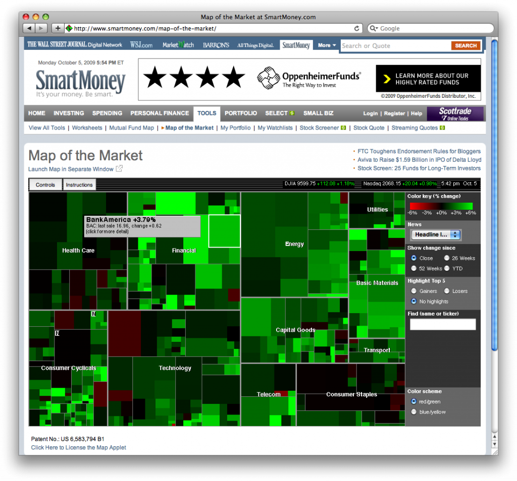 SmartMoney map of the market