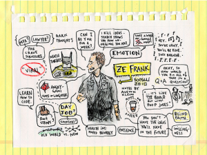 Austin Kleon's take on Ze Frank's talk at SXSW 2010